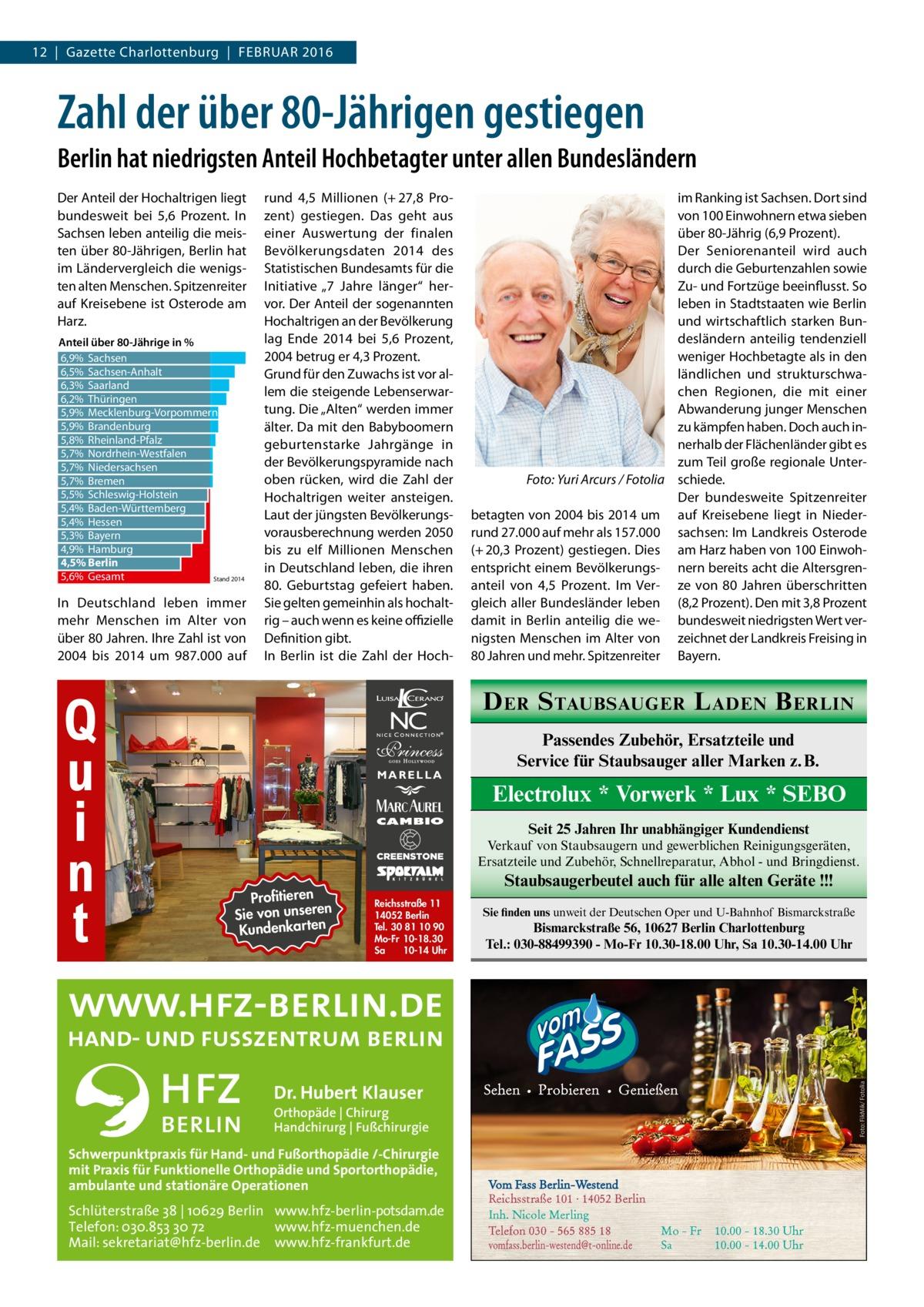 """12 Gazette Charlottenburg Februar 2016  Zahl der über 80-Jährigen gestiegen Berlin hat niedrigsten Anteil Hochbetagter unter allen Bundesländern Der anteil der Hochaltrigen liegt bundesweit bei 5,6 Prozent. In Sachsen leben anteilig die meisten über 80-Jährigen, berlin hat im Ländervergleich die wenigsten alten Menschen. Spitzenreiter auf Kreisebene ist Osterode am Harz. Anteil über 80-Jährige in % 6,9% Sachsen 6,5% Sachsen-Anhalt 6,3% Saarland 6,2% Thüringen 5,9% Mecklenburg-Vorpommern 5,9% Brandenburg 5,8% Rheinland-Pfalz 5,7% Nordrhein-Westfalen 5,7% Niedersachsen 5,7% Bremen 5,5% Schleswig-Holstein 5,4% Baden-Württemberg 5,4% Hessen 5,3% Bayern 4,9% Hamburg 4,5% Berlin 5,6% Gesamt Stand 2014  In Deutschland leben immer mehr Menschen im alter von über 80Jahren. Ihre Zahl ist von 2004 bis 2014 um 987.000 auf  Q u i n t  rund 4,5 Millionen (+ 27,8 Prozent) gestiegen. Das geht aus einer auswertung der finalen bevölkerungsdaten 2014 des Statistischen bundesamts für die Initiative """"7 Jahre länger"""" hervor. Der anteil der sogenannten Hochaltrigen an der bevölkerung lag ende 2014 bei 5,6 Prozent, 2004 betrug er 4,3Prozent. Grund für den Zuwachs ist vor allem die steigende Lebenserwartung. Die """"alten"""" werden immer älter. Da mit den babyboomern geburtenstarke Jahrgänge in der bevölkerungspyramide nach oben rücken, wird die Zahl der Hochaltrigen weiter ansteigen. Laut der jüngsten bevölkerungsvorausberechnung werden 2050 bis zu elf Millionen Menschen in Deutschland leben, die ihren 80. Geburtstag gefeiert haben. Sie gelten gemeinhin als hochaltrig – auch wenn es keine offizielle Definition gibt. In berlin ist die Zahl der Hoch im ranking ist Sachsen. Dort sind von 100einwohnern etwa sieben über 80-Jährig (6,9Prozent). Der Seniorenanteil wird auch durch die Geburtenzahlen sowie Zu- und Fortzüge beeinflusst. So leben in Stadtstaaten wie berlin und wirtschaftlich starken bundesländern anteilig tendenziell weniger Hochbetagte als in den ländlichen und strukturschwachen regionen"""