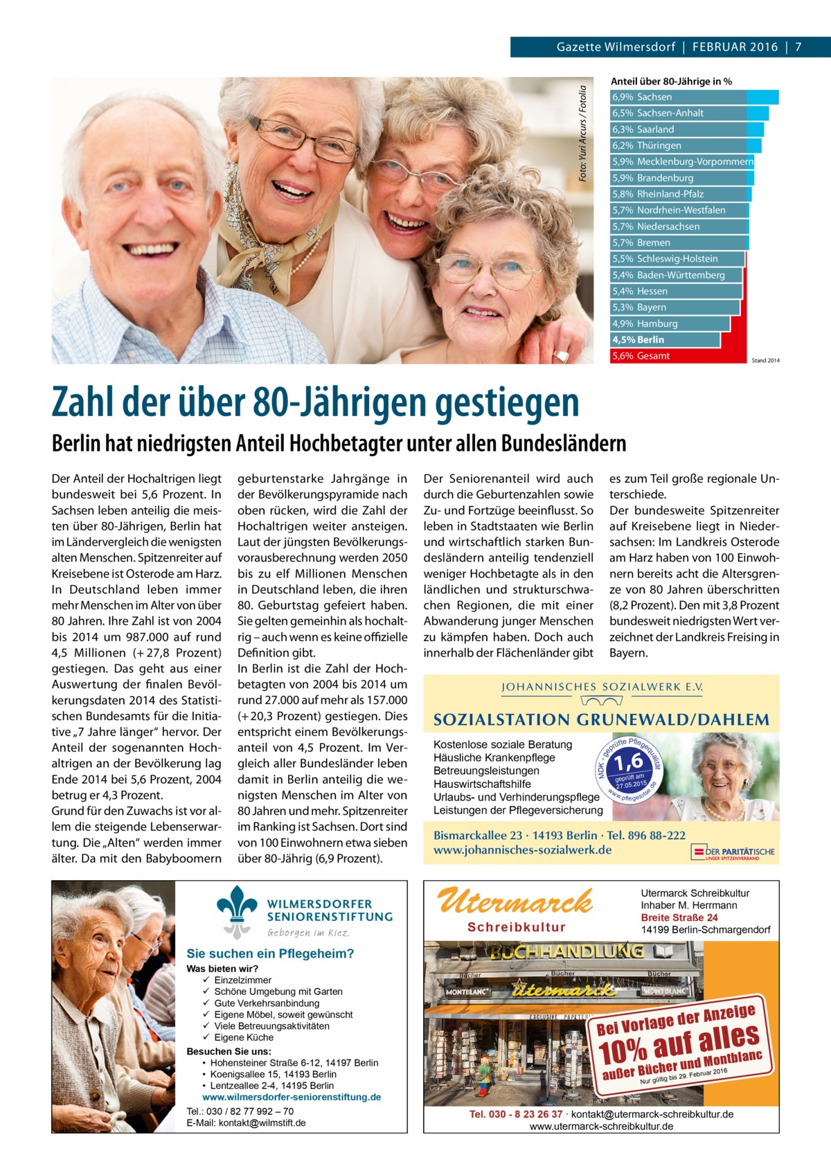 Gazette Wilmersdorf FebruAr 2016 7 Foto: Yuri Arcurs / Fotolia  Anteil über 80-Jährige in % 6,9% Sachsen 6,5% Sachsen-Anhalt 6,3% Saarland 6,2% Thüringen 5,9% Mecklenburg-Vorpommern 5,9% Brandenburg 5,8% Rheinland-Pfalz 5,7% Nordrhein-Westfalen 5,7% Niedersachsen 5,7% Bremen 5,5% Schleswig-Holstein 5,4% Baden-Württemberg 5,4% Hessen 5,3% Bayern 4,9% Hamburg 4,5% Berlin 5,6% Gesamt  Stand 2014  Zahl der über 80-Jährigen gestiegen Berlin hat niedrigsten Anteil Hochbetagter unter allen Bundesländern  WILMERSDORFER SENIORENSTIFTUNG Geborgen im Kiez.  Der Seniorenanteil wird auch durch die Geburtenzahlen sowie Zu- und Fortzüge beeinflusst. So leben in Stadtstaaten wie berlin und wirtschaftlich starken bundesländern anteilig tendenziell weniger Hochbetagte als in den ländlichen und strukturschwachen regionen, die mit einer Abwanderung junger Menschen zu kämpfen haben. Doch auch innerhalb der Flächenländer gibt  es zum Teil große regionale unterschiede. Der bundesweite Spitzenreiter auf Kreisebene liegt in Niedersachsen: Im Landkreis Osterode am Harz haben von 100einwohnern bereits acht die Altersgrenze von 80 Jahren überschritten (8,2Prozent). Den mit 3,8Prozent bundesweit niedrigsten Wert verzeichnet der Landkreis Freising in bayern.  SOZIALSTATION GRUNEWALD/DAHLEM Kostenlose soziale Beratung Häusliche Krankenpflege Betreuungsleistungen Hauswirtschaftshilfe Urlaubs- und Verhinderungspflege Leistungen der Pflegeversicherung  MDK - g e  P üfte flege pr  1,6  de  geprüft am 5.2015 w 27.0 ww s . p fl e g e l o t  e.  geburtenstarke Jahrgänge in der bevölkerungspyramide nach oben rücken, wird die Zahl der Hochaltrigen weiter ansteigen. Laut der jüngsten bevölkerungsvorausberechnung werden 2050 bis zu elf Millionen Menschen in Deutschland leben, die ihren 80. Geburtstag gefeiert haben. Sie gelten gemeinhin als hochaltrig – auch wenn es keine offizielle Definition gibt. In berlin ist die Zahl der Hochbetagten von 2004 bis 2014 um rund 27.000 auf mehr als 157.000 (+ 20,3Prozent)